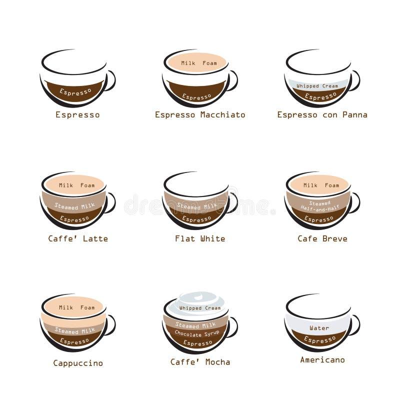 De reeks van het koffiepictogram stock illustratie