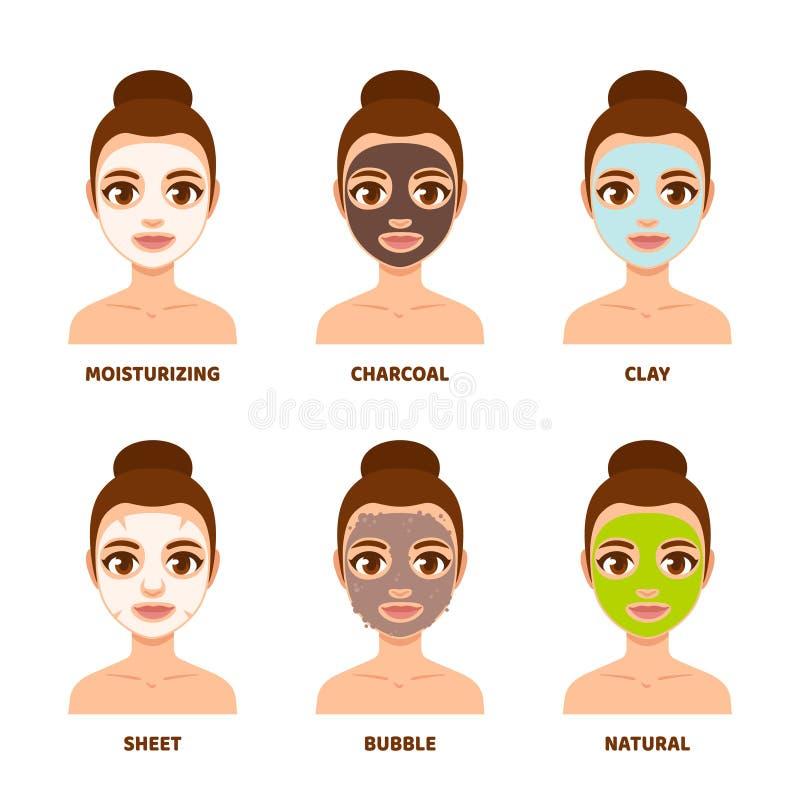De reeks van de de huidzorg van het gezichtsmasker stock illustratie