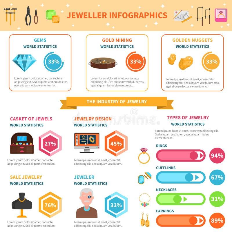 De reeks van juwelierinfographics vector illustratie