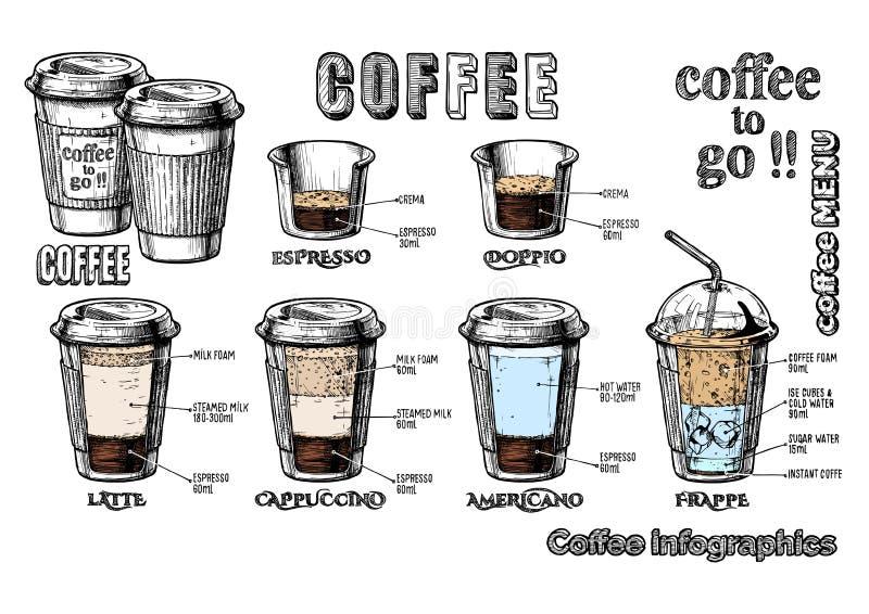 De reeks van koffieinfographics vector illustratie