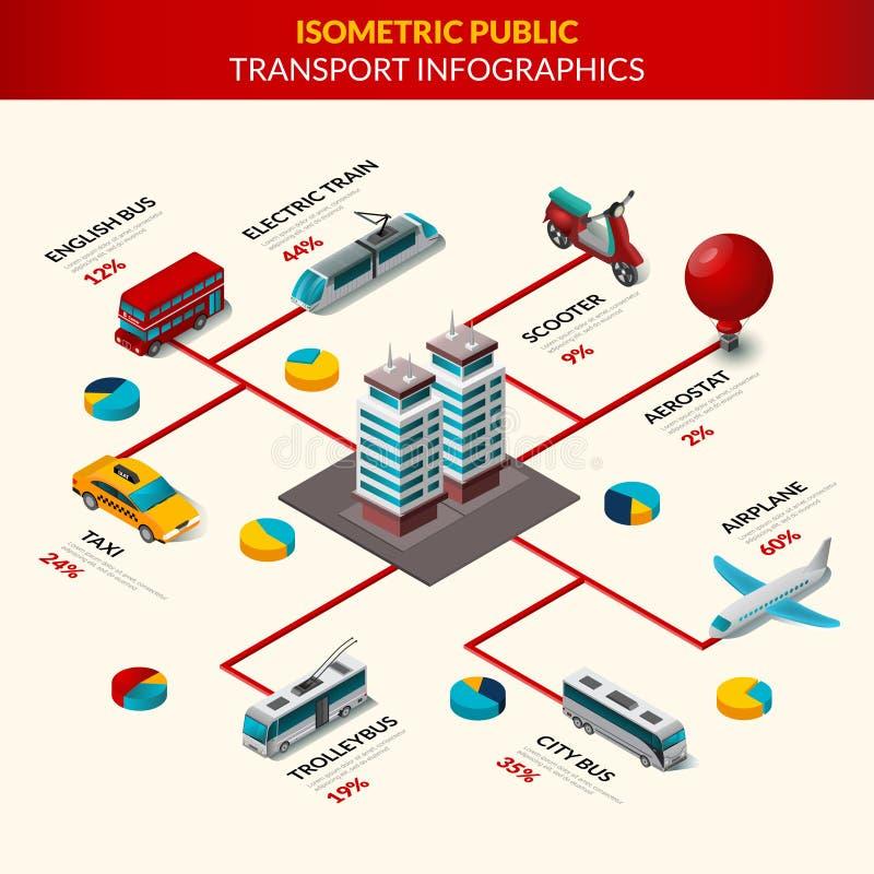 De Reeks van openbaar Vervoerinfographics vector illustratie