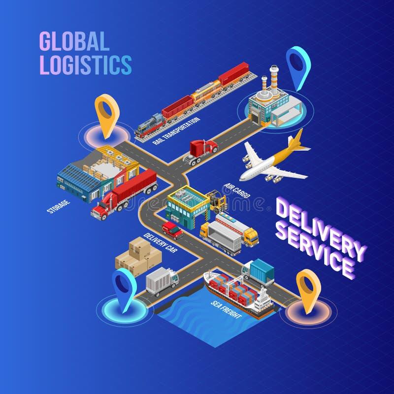 De regeling van de leveringsdienst met bestemmingspunten stock illustratie