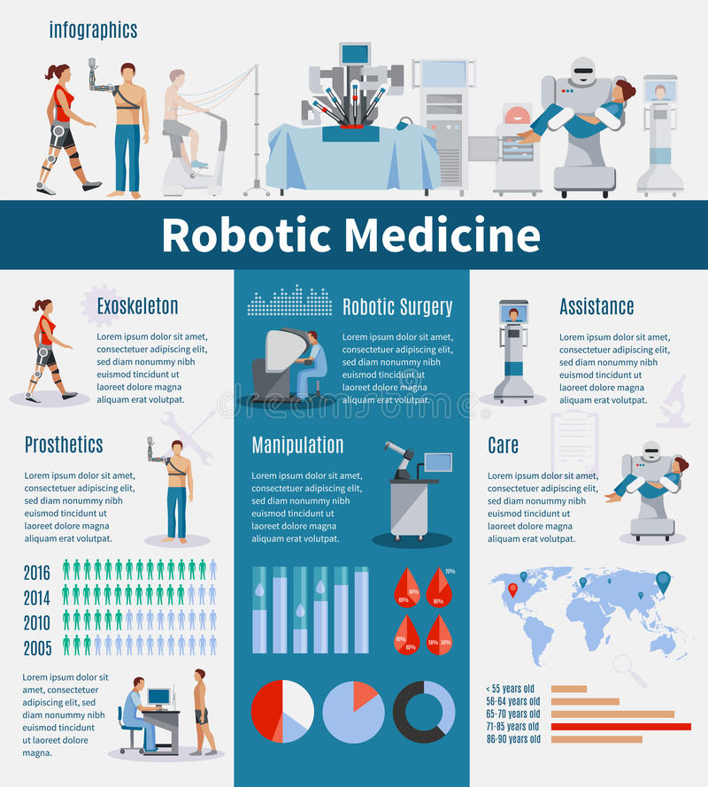 De robotachtige Lay-out van Geneeskundeinfographics royalty-vrije illustratie