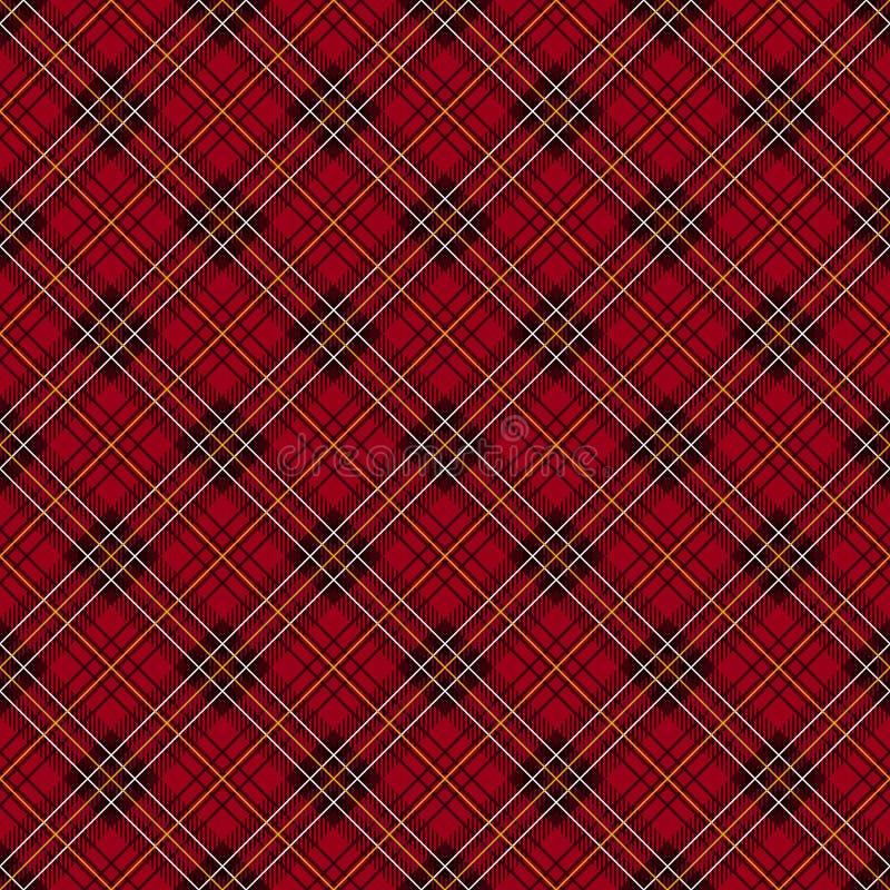 De rode achtergrond van de geruit Schots wollen stofcontrole. vector illustratie