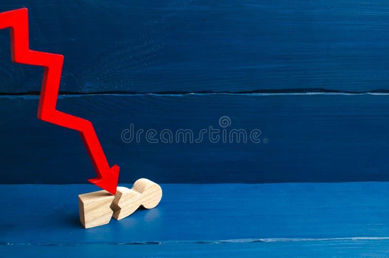 De rode pijl splijt de persoon Het concept psychologische druk Slachtoffer van de economische crisis, dalende citaten en stock fotografie