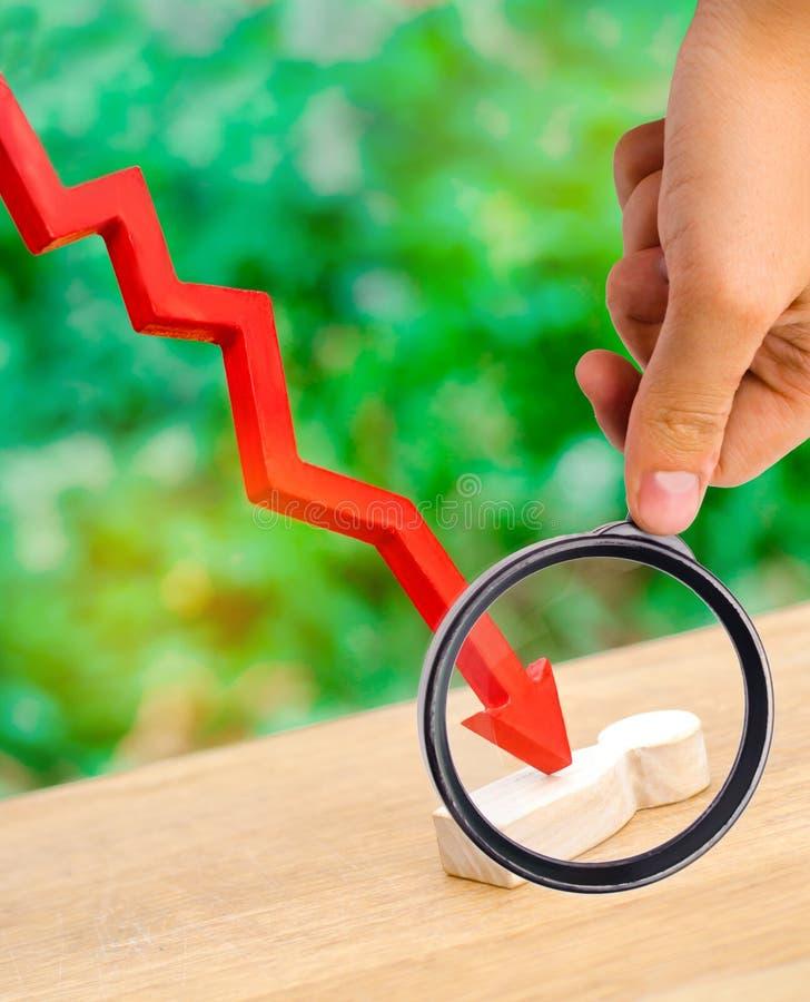 De rode pijl splijt de persoon Slachtoffer van de economische crisis, stock foto's