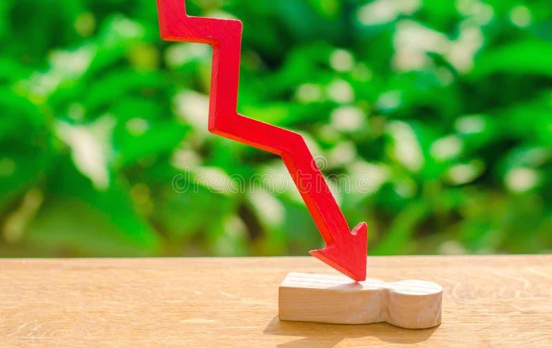 De rode pijl splijt de persoon Slachtoffer van de economische crisis, de dalende citaten en de instorting van de markt Kwetsbaar  stock fotografie