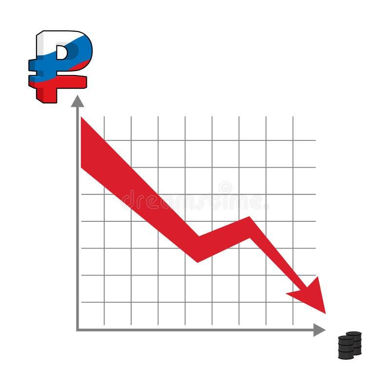 De Russische dalingen van het roebelgeld Grafiekval van Russisch geld Rode dow vector illustratie