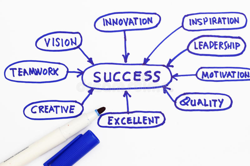 De samenvatting van het succes stock afbeelding