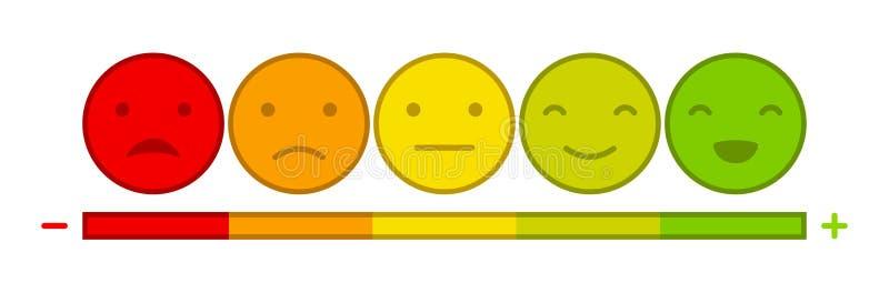 De schaal van de Emoticonsstemming stock illustratie