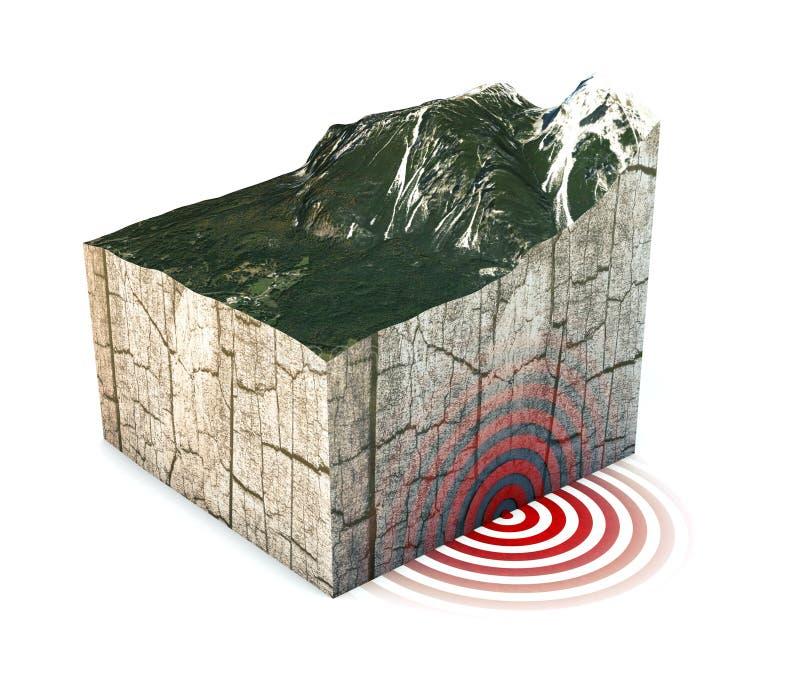 De sectie van de aardbevingsgrond, schok Sectie van land door een sterke aardbevingsomvang die wordt geslagen royalty-vrije illustratie