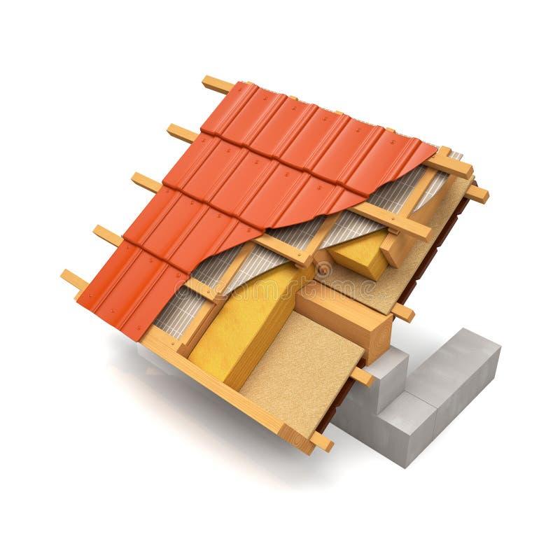 De sectie van het dak stock afbeelding