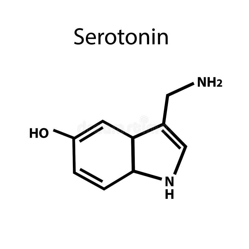 De serotonine is een hormoon Chemische formule Vectorillustratie op geïsoleerde achtergrond stock illustratie