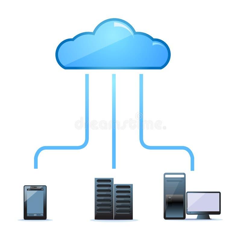 De serverbedieningen op de kamer van de wolk vector illustratie