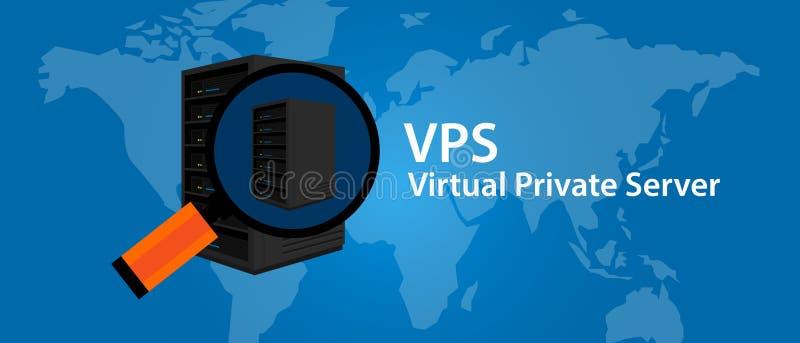 De serverweb van VPS de Virtuele privé het ontvangen technologie van de diensteninfrasctructure vector illustratie