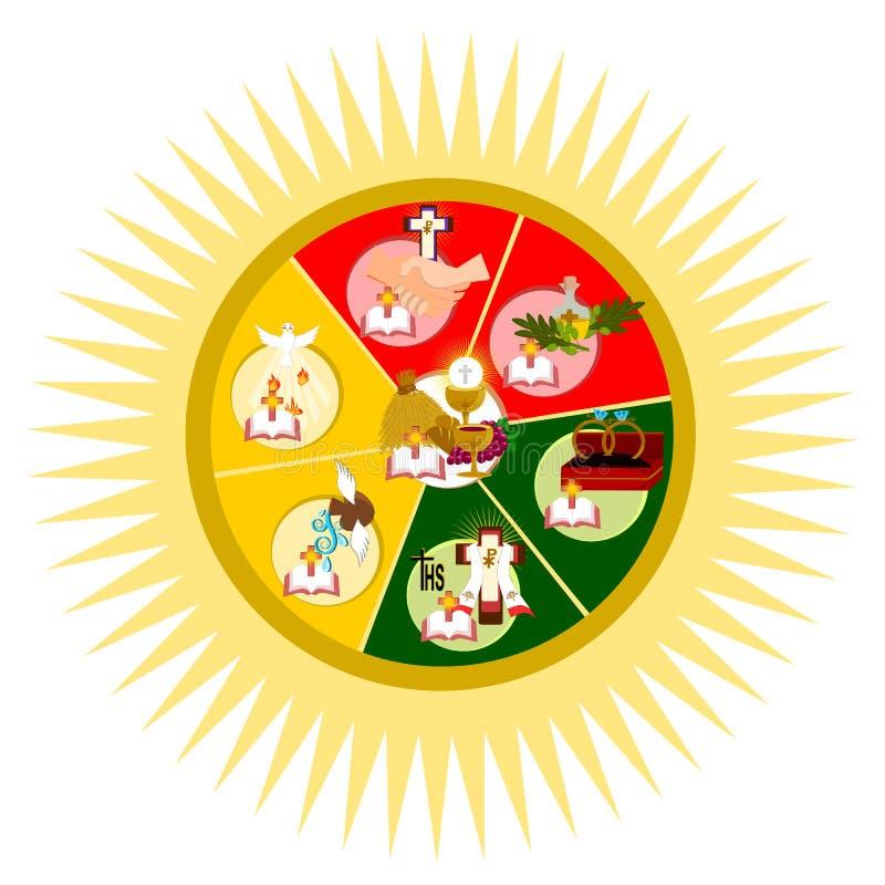 De sju sakramenten royaltyfri illustrationer