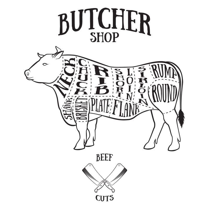 De slager snijdt regeling van rundvlees stock illustratie