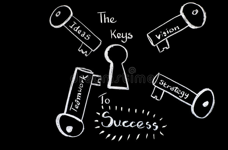 De sleutels tot succes stock foto