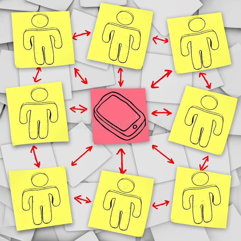 De slimme Aanslutingen van het Netwerk van de Telefoon - Kleverige Nota's royalty-vrije illustratie