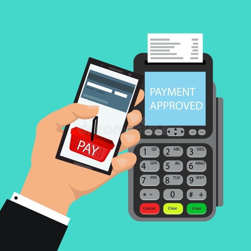 De slimme telefoon betaalt geld met verwerking van beschermde mobiele betalingen van communicatie van de creditcard nfc technolog royalty-vrije illustratie