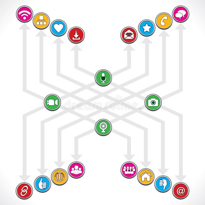 De sociale pictogrammen van het Netwerk mage een groep royalty-vrije illustratie