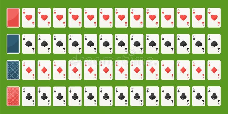 De speelkaarten van de pook, volledig dek vector illustratie