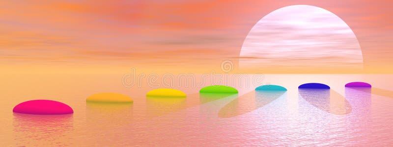 De stappen van Chakra aan de 3D zon - geef terug stock illustratie