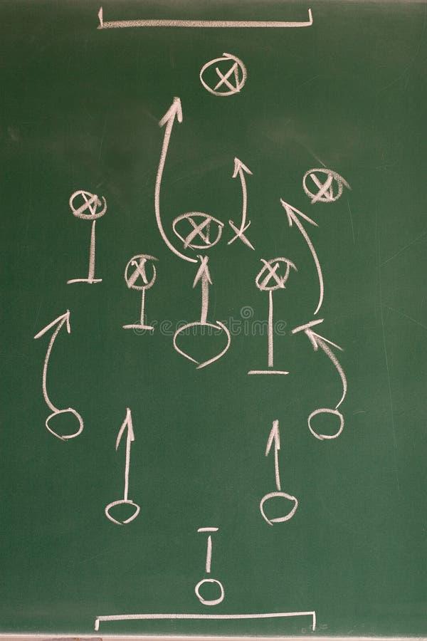 De strategie van het voetbal stock afbeeldingen