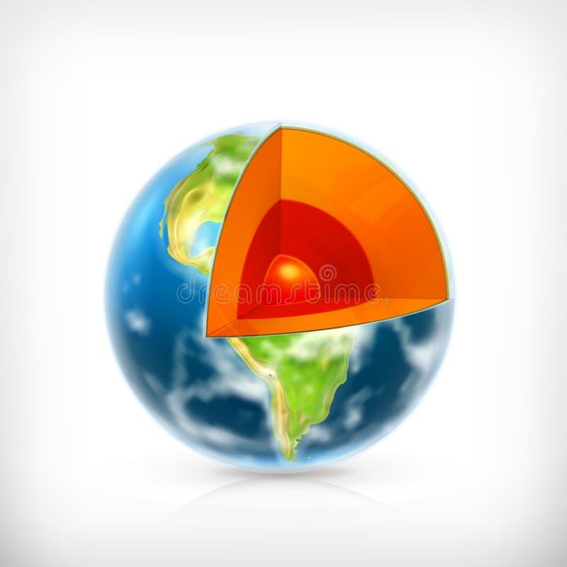 De structuur van de aarde royalty-vrije illustratie