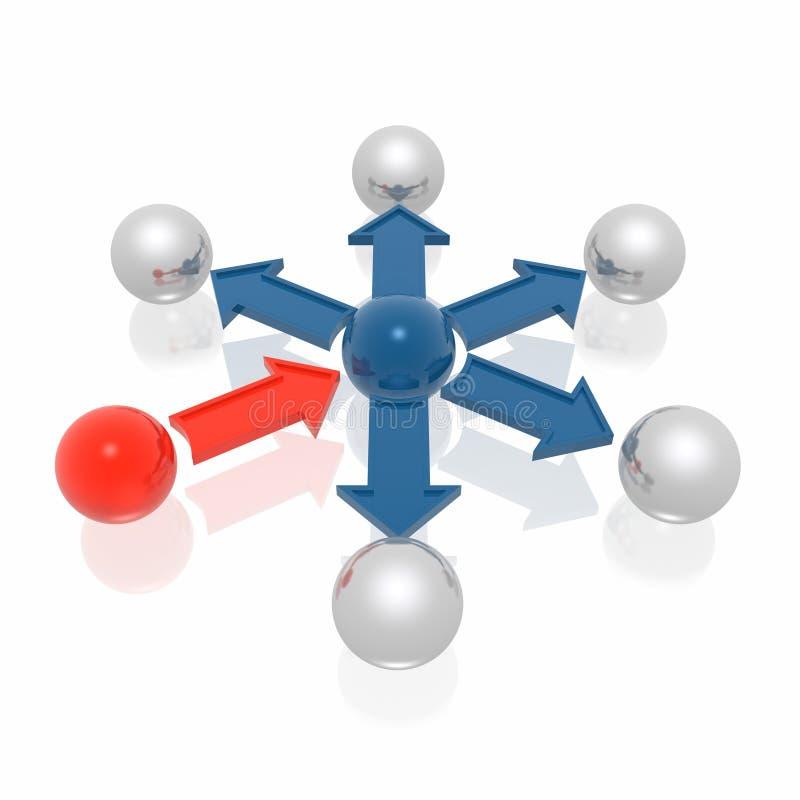 De structuur van financiën vector illustratie