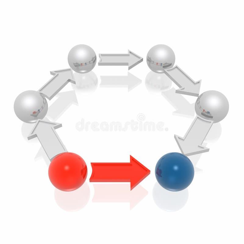 De structuur van financiën royalty-vrije illustratie