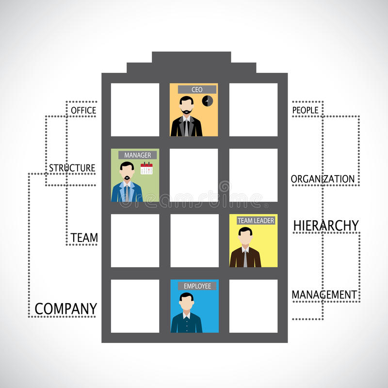 De structuur van het bureaubedrijf van werknemers en ander vlak beheer royalty-vrije illustratie