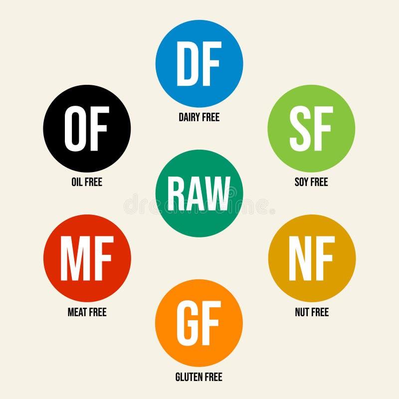 De Symbolen van de voedselallergie vector illustratie