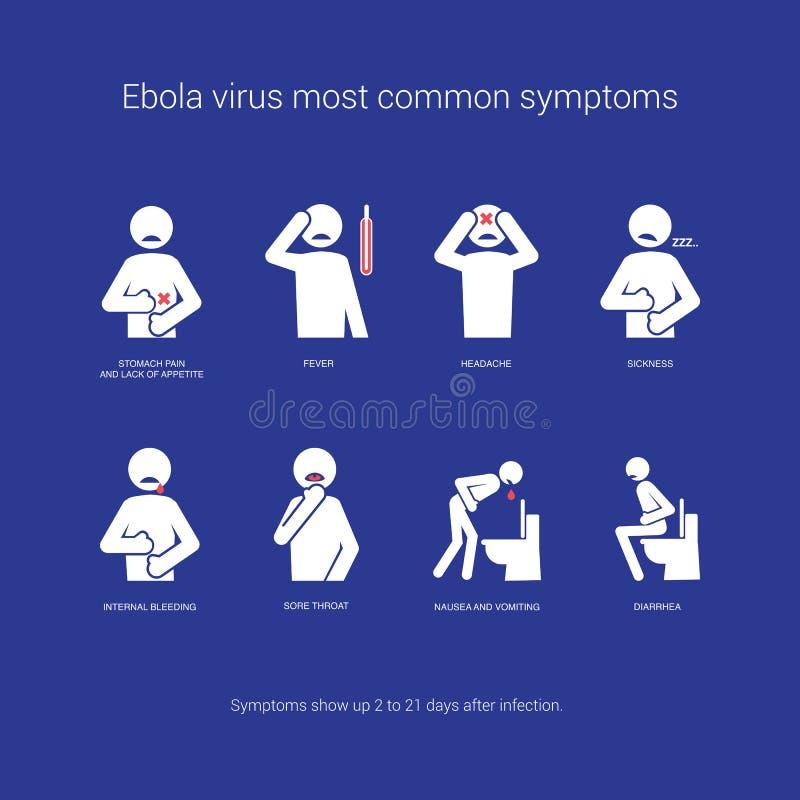 De symptomen van het Ebolavirus royalty-vrije illustratie