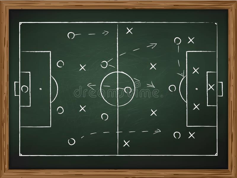 De tactiekstrategie van het voetbalspel stock illustratie