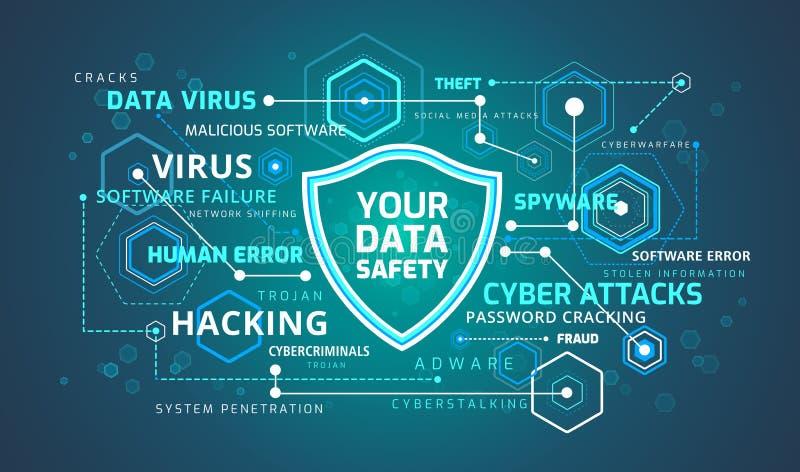 De technologieachtergrond van gegevensbeveiliging infographic Internet stock illustratie