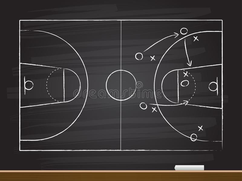 De tekening van de krijthand met basketbalstrategie Vector illustratie royalty-vrije illustratie