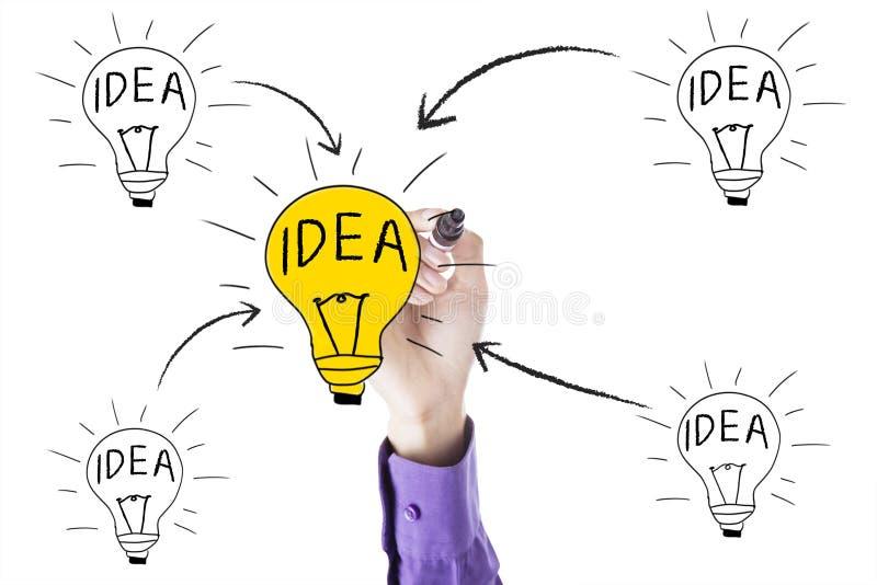 De tekeningsbol van de arbeidershand met ideeconcept vector illustratie