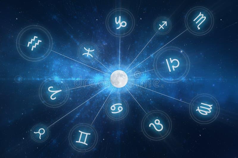 De Horoscoop van de Tekens van de dierenriem royalty-vrije illustratie