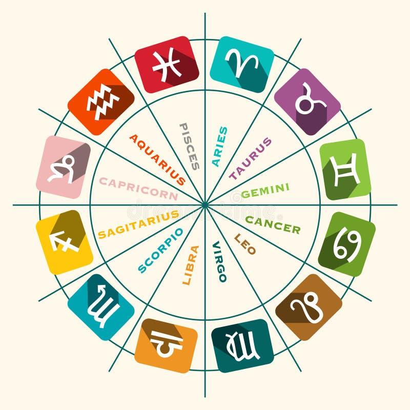De tekens van de dierenriem Symbolen in Cirkel royalty-vrije illustratie