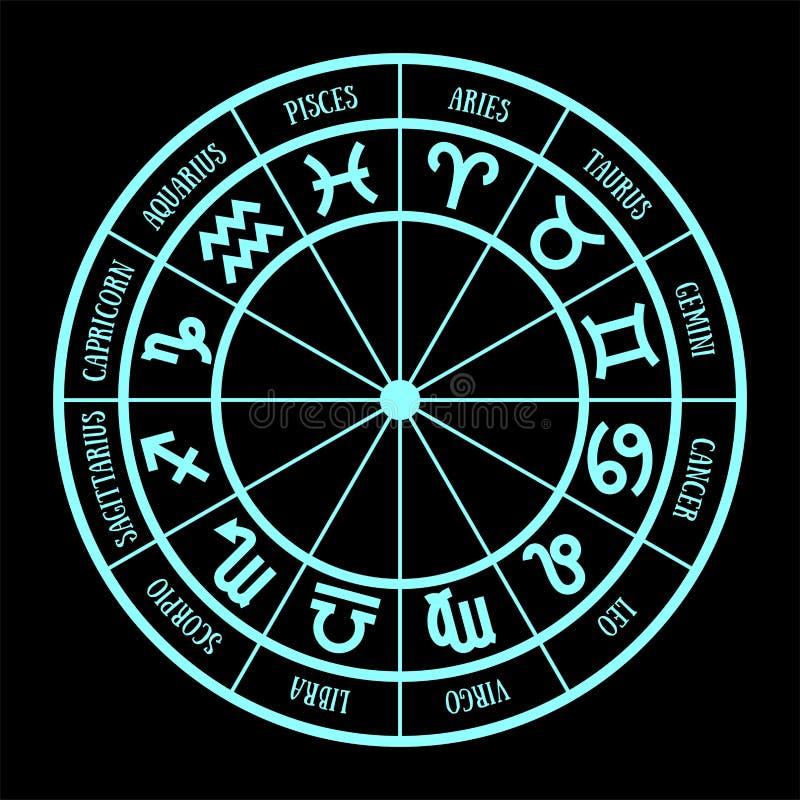 De tekens van de dierenriem Zodiacal ronde Waterman, libra, leo, taurus, kanker, pisces, virgo, Steenbok, sagittarius, aries, Twe stock illustratie