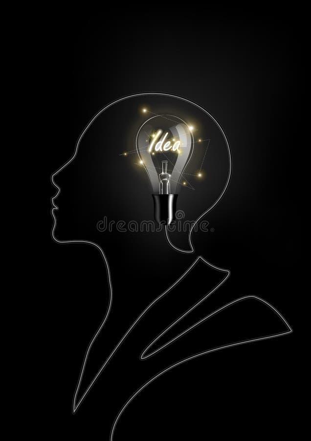 De tekst van het gloedidee in gloeilamp en kabeldraad in vorm van menselijk hoofd met creatief ideeconcept, transparante, vectori vector illustratie