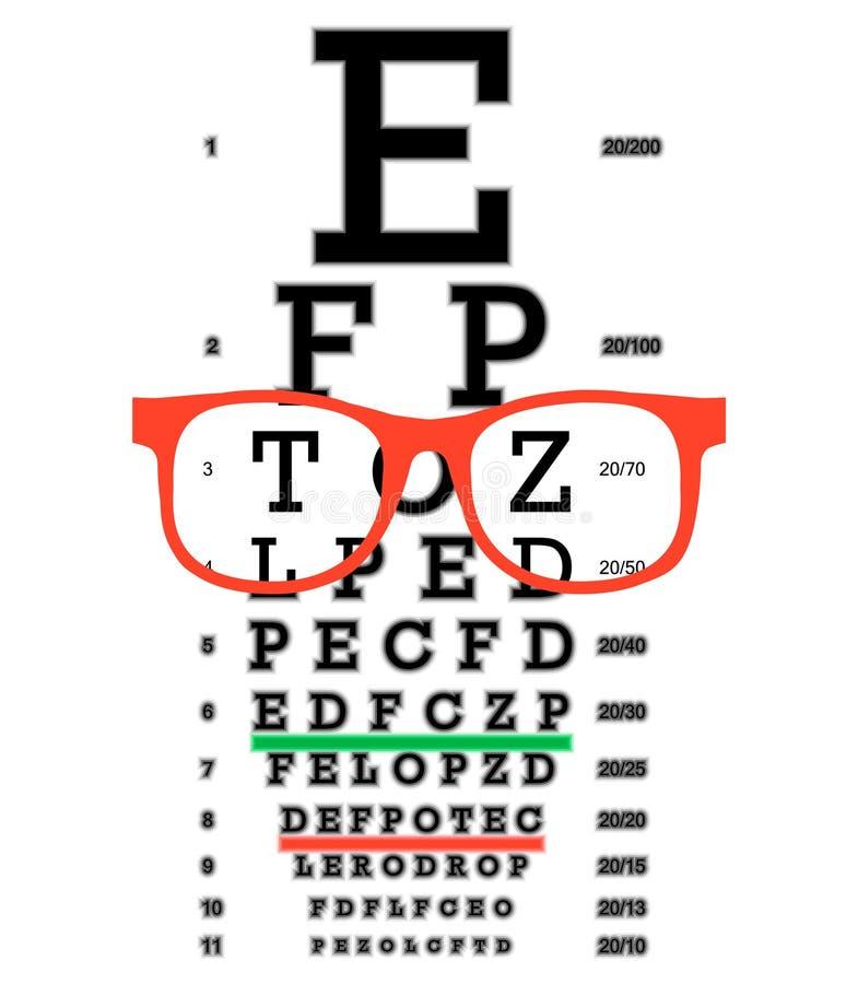 De test van de oogvisie, slechte zichtbijziendheid kenmerkend op Snellen-de grafiek van de oogtest Visiecorrectie met glazen vector illustratie