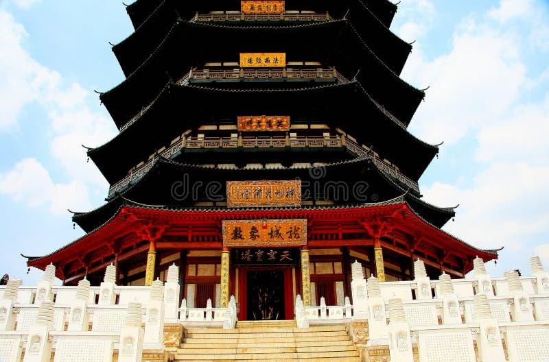 De Tianningstempel wordt gevestigd in Changzhou-stad stock fotografie