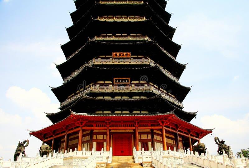 De Tianningstempel wordt gevestigd in Changzhou-stad stock afbeelding