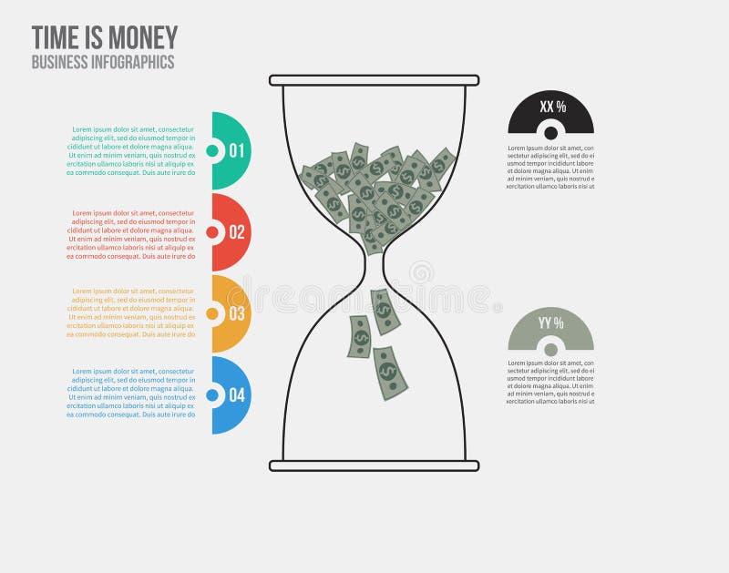 De tijd is geld Vectorzandloper infographic malplaatje Ontwerp bedrijfsconcept voor presentatie, grafiek en diagram royalty-vrije illustratie