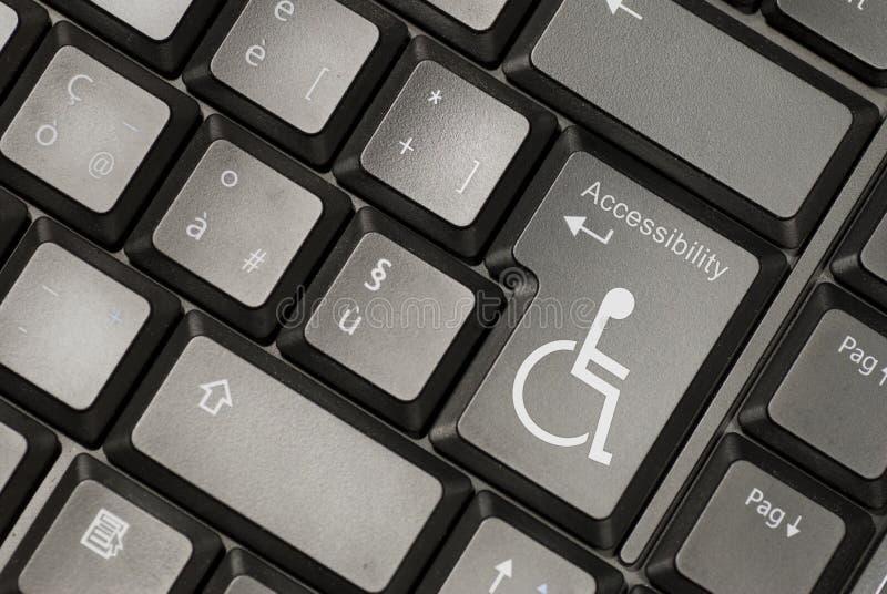 De toegankelijkheidsconcept van Internet