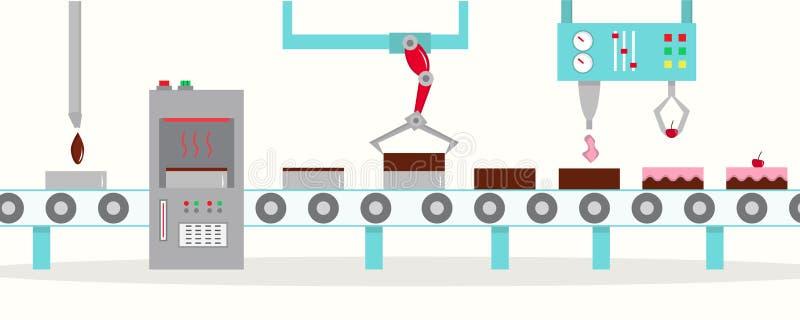 De transportband voor de productie van cakes met kersen vector illustratie