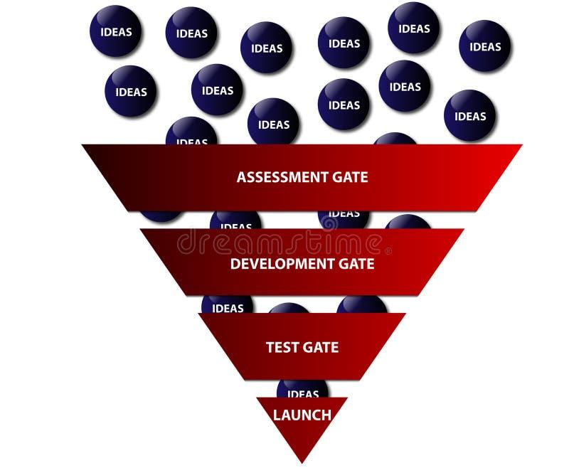 De trechterdiagram van de innovatie royalty-vrije illustratie