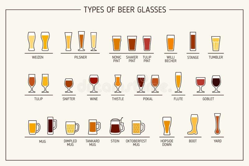 De types van bierglas Bierglazen en mokken met namen Vector illustratie stock illustratie